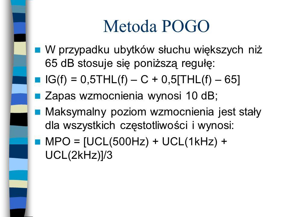 Metoda POGO W przypadku ubytków słuchu większych niż 65 dB stosuje się poniższą regułę: IG(f) = 0,5THL(f) – C + 0,5[THL(f) – 65]